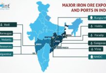 Major Iron Ore Exporters and Ports in India